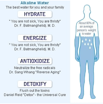 How To Make Alkaline Water At Home And Why You Should