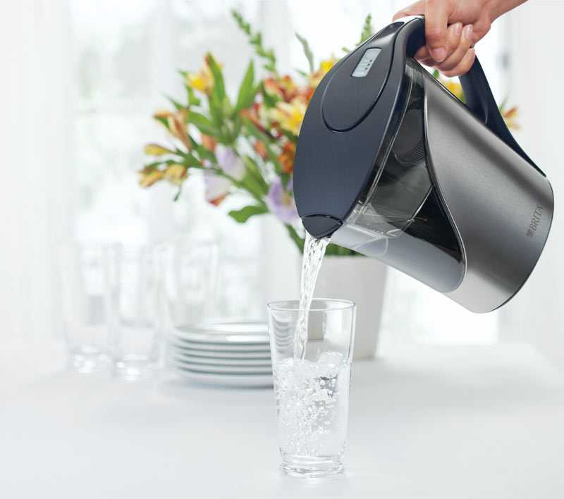 MAINTENANCE TIPS FOR YOUR WATER FILTER PITCHER