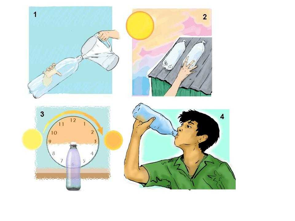 Drinking Water Filter Off Grid