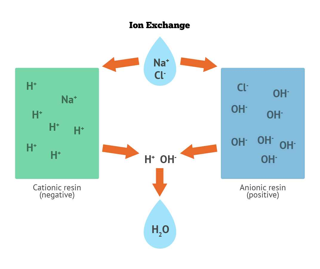 Radioactive isotopes used carbon 14 dating 7