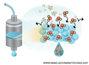filter and water technologies