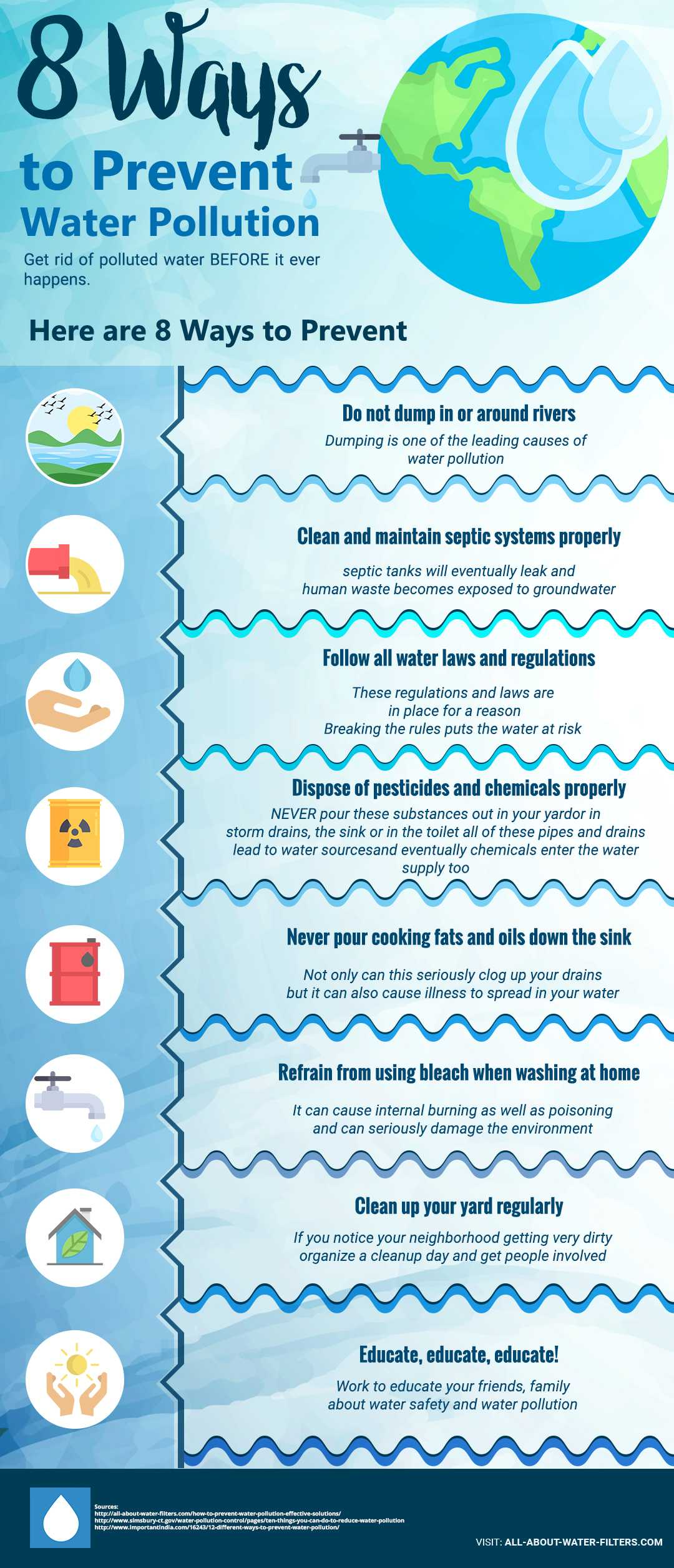 How to Prevent Water Pollution: 15 Effective Solutions ...