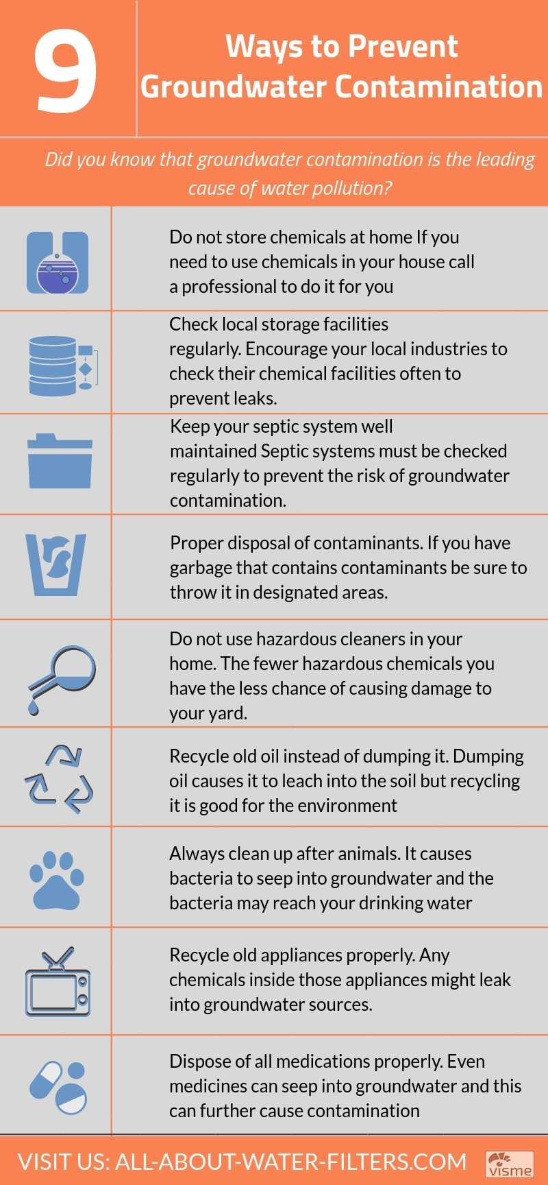 9 Ways to Prevent Groundwater Contamination